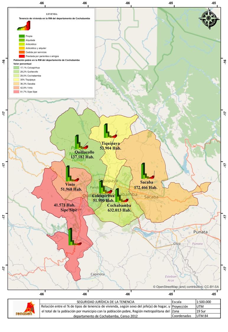 Mapa tenencia RMC